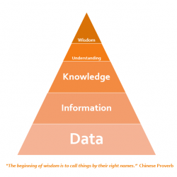The Simple Data Pyramid
